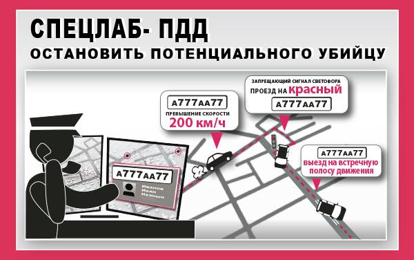 """Охрана путей длительной протяженности """"Газпром газораспределение Оренбург """""""