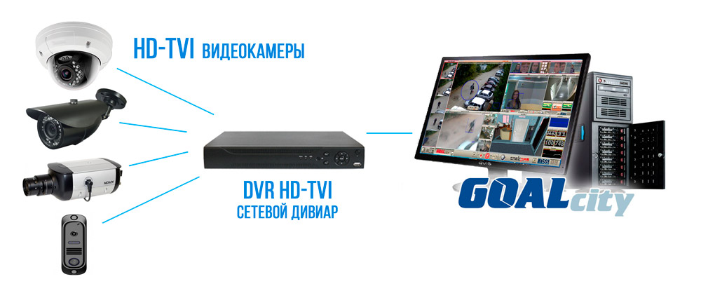 hd-tvi-goalcity.jpg