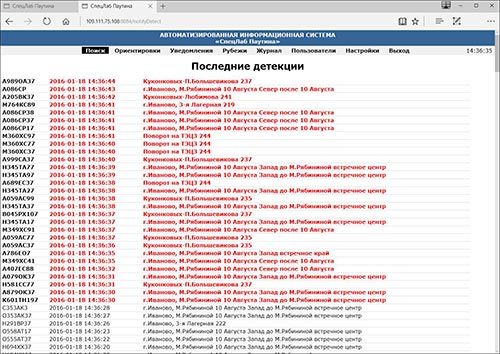 Экспертная система видеофиксации «Спецлаб-Паутина»