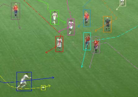 Модель движения игроков